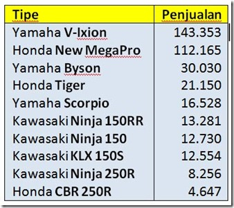 20110823-motorsportlaris-2