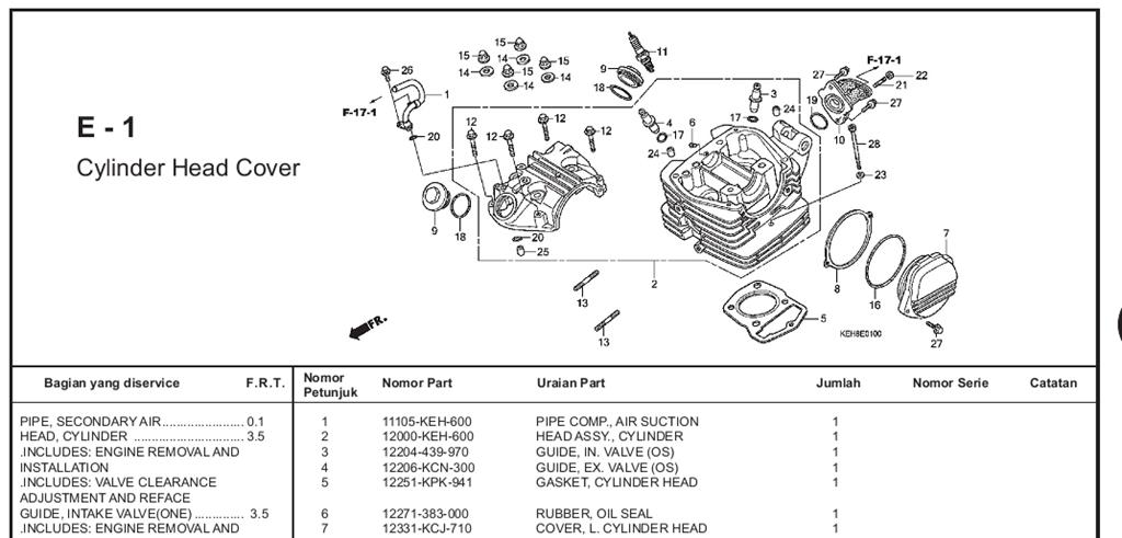 Yamaha Selangkah Lebih Maju Dalam Spareparts Dibandingkan Honda   Sebuah Pendapat