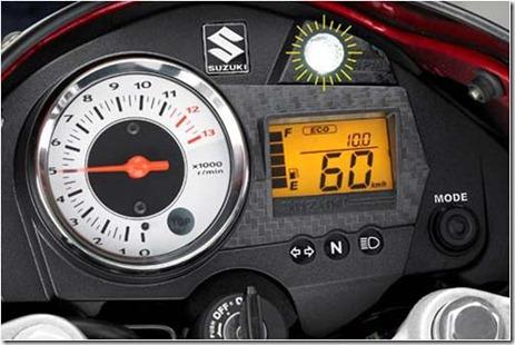 speedometer satria fu