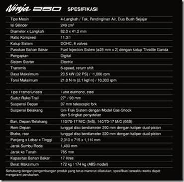 spesifikasi all new ninja 250 fi