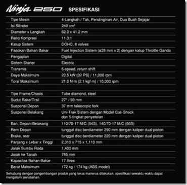 spesifikasi all new ninja 250 fi