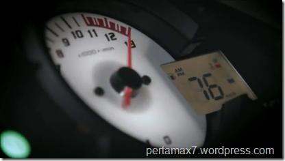 speedometer honda cb150r