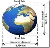 earth-diameter