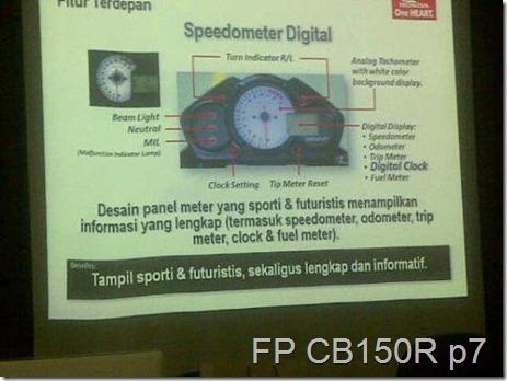 speedometer honda cb150