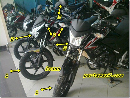 honda Cb150R vs honda newmegapro
