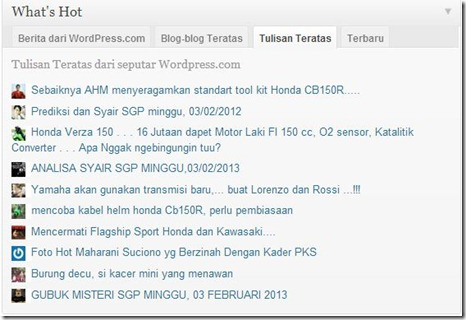 top blogpost indonesia
