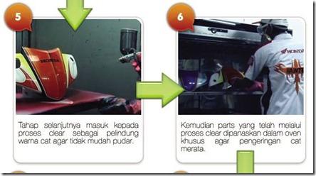 flow proses pengecatan honda painting shop 2