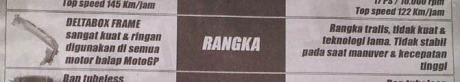 rangka-yamaha-new-vixion-vs-honda-CB150R.jpg