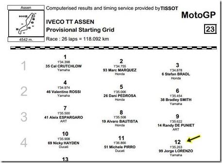 grid start motogp assen 2013