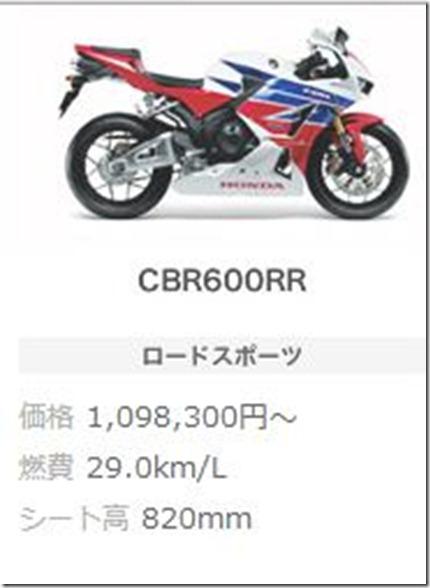 HONDA CBR600R