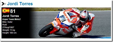 Jordi Torres moto2