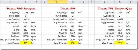 ducati engines