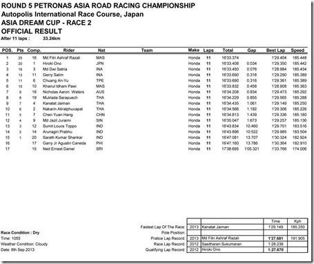 ADC japan race 2