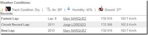 marquez pole record san marino 2013