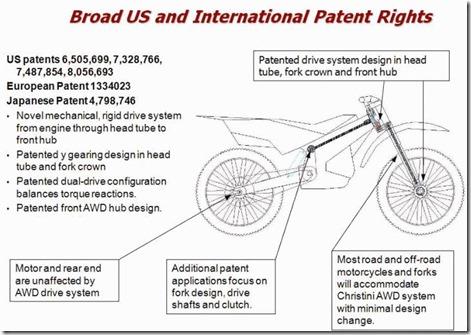 cristini AWD patent