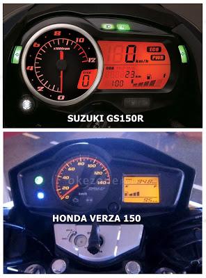 verza vs gs150r speedometer