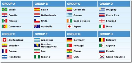 2014 FIFA World Cup Brazil Final Draw