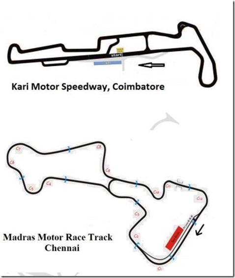 Madras motor race track chennai