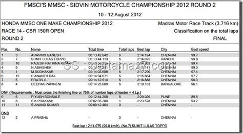 OMR Honda CBR150R india