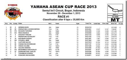 YACR Jupiter Z1 race 1