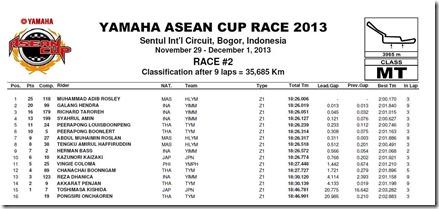 YACR Jupiter Z1 race 2