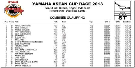 YACR R15 result