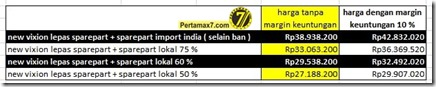 estimasi harga yamaha R15 Indonesia