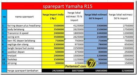 harga sparepart R15