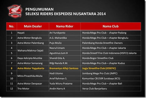 daftar rider ekpesdisi nusantara 2014