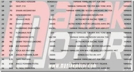 nama pembalap IndoPrix 2014-1