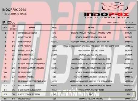 nama pembalap IndoPrix 2014
