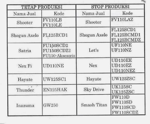 produk suzuki setop produksi