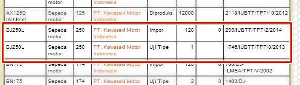TPT KAWASAKI ESTRELLA BJ250L