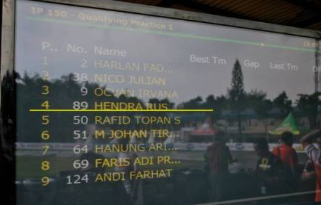 hasil qualifikasi Indoprix sport 150 cc sentul karting