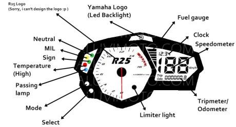speedometer layout yamaha YZF-R25
