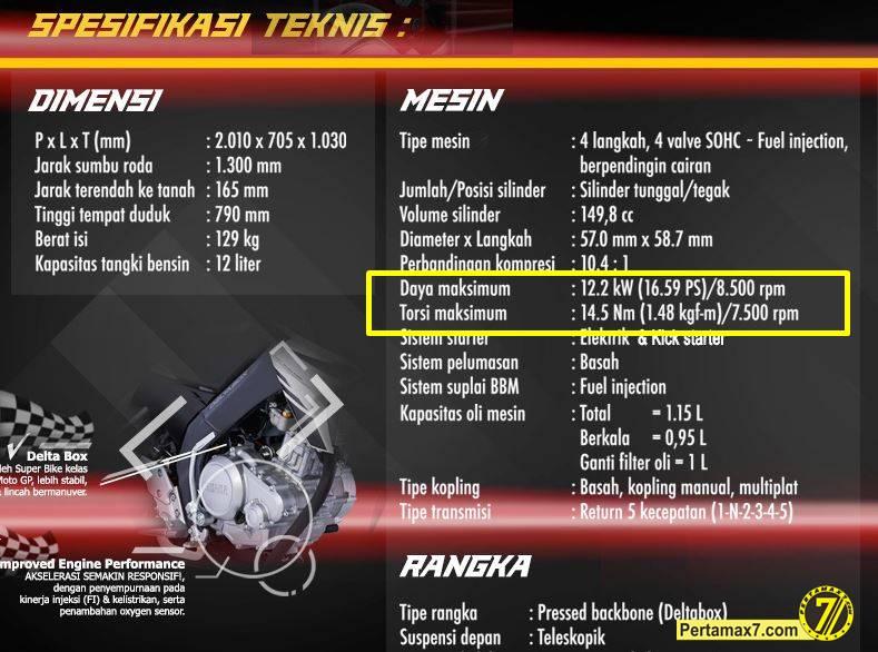 spesifikasi yamaha New Vixion Lightning