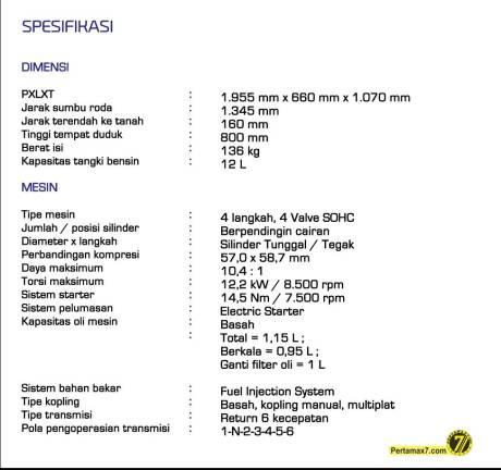 spesifikasi yamaha R15 indonesia