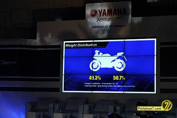 yamaha R15 Pertamax7.com  94