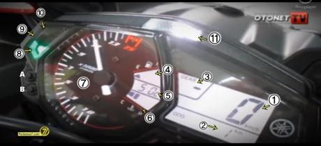 Arti indikator speedometer Yamaha R25 Indonesia