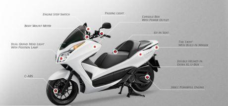 Honda Forza 300 feature