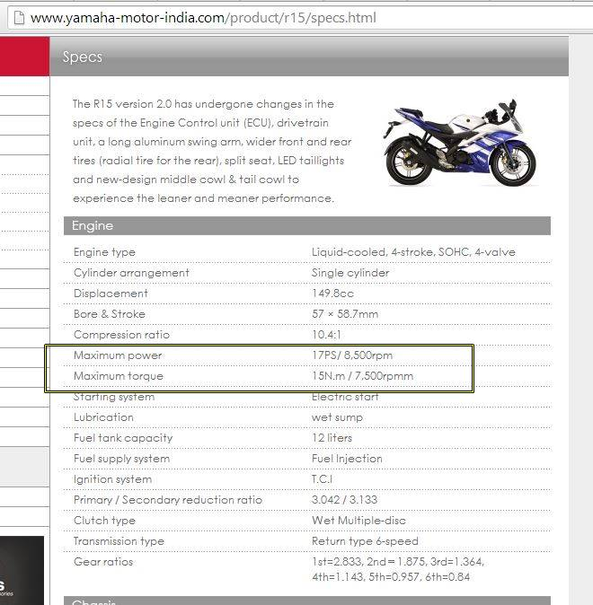 Spesifikasi Yamaha YZF-R15 India
