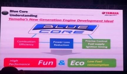 blue core  yamaha FZ-16 V2.0 Fuel Injection