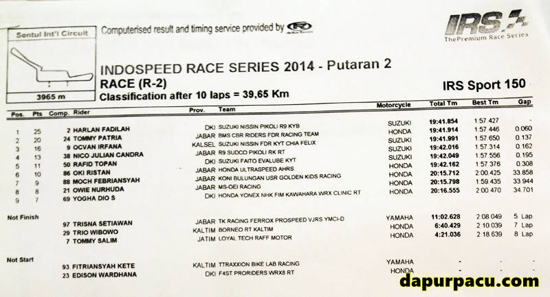 hasil kejurnas indospeed race series 2014 putaran 2 sport 150 cc