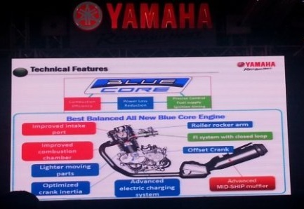 presentasi mesin yamaha FZ-16 V2.0 Fuel Injection