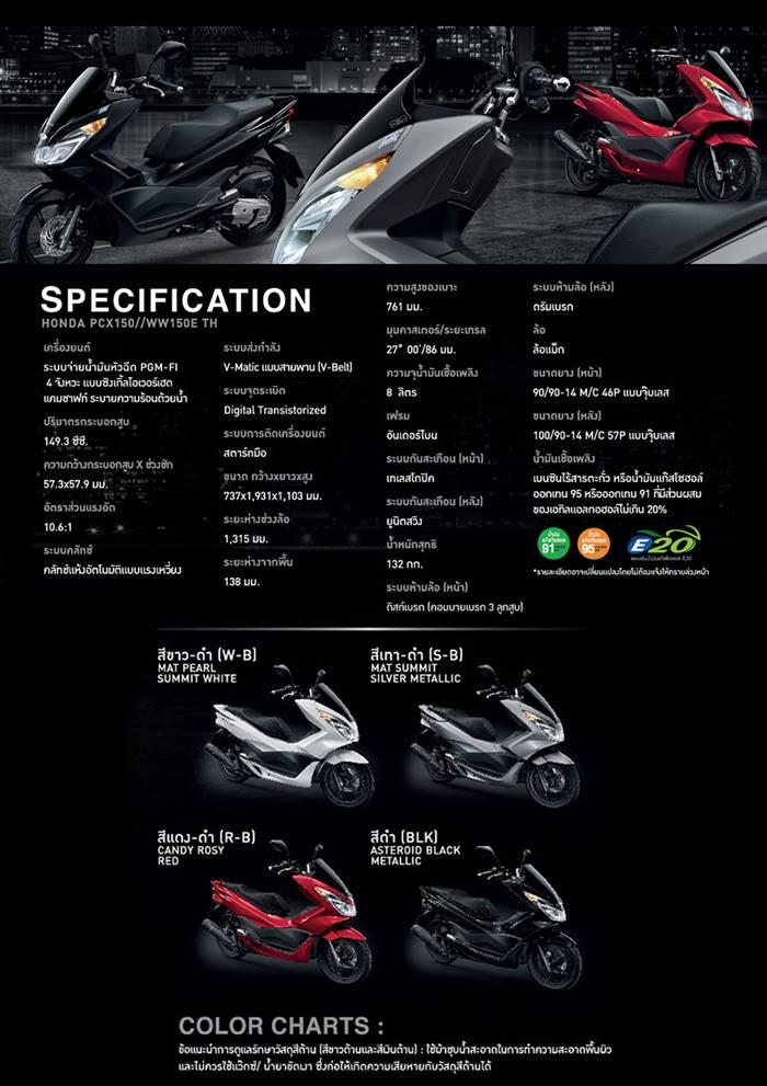 spesifikasi Honda PCX 2015 Thailand