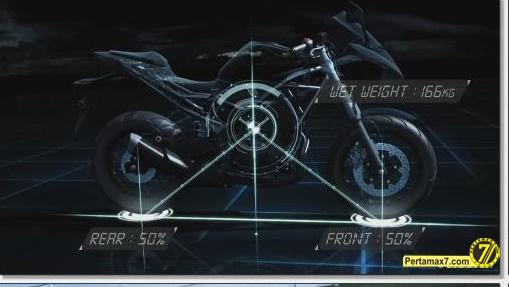Yamaha YZF-R25 Product Profile 47