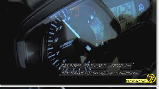 Yamaha YZF-R25 Product Profile 63