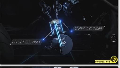 Yamaha YZF-R25 Product Profile 69