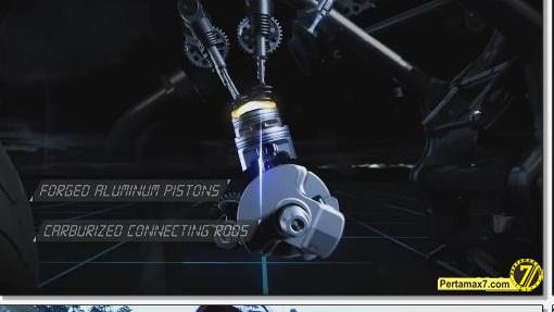 Yamaha YZF-R25 Product Profile 71