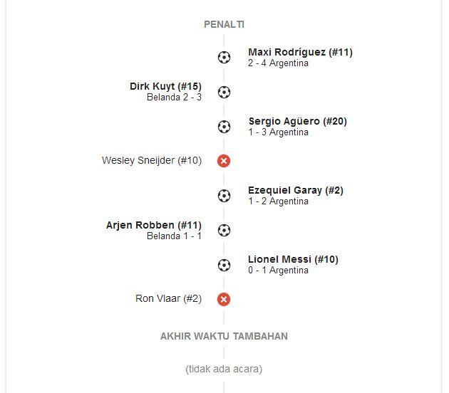 adu pinalti belanda vs argentina semifinal piala dunia 2014